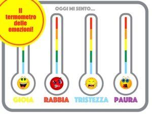 Immagine tratta da: http://www.homemademamma.com/?s=termometro+delle+emozioni